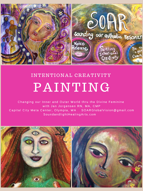 Intentional Creativity Painting